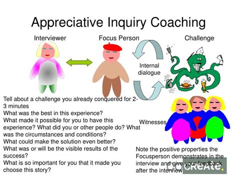appreciative inquiry  structureret process