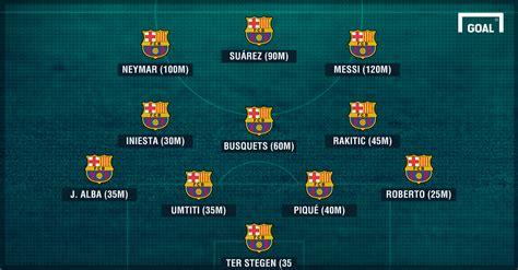 HIGHLIGHTS: Real Madrid 0 FC Barcelona 3