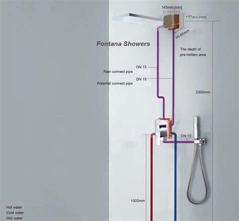 antique bronze kitchen faucet fontana 2 way shower system installations
