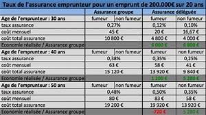 Assurance Prêt Immobilier Comparatif : atlantique courtage assurances emprunteurs loi hamon ~ Medecine-chirurgie-esthetiques.com Avis de Voitures