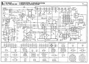 1988 Mazda B2200 Wiring Diagram