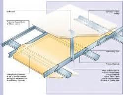 speedline metal furring system speedline speedline