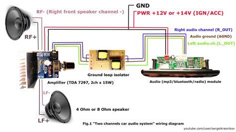 Electrolab How Make Car Audio Stereo Bluetooth