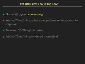 Iron Ferritin And What Athletes Should Know Orange