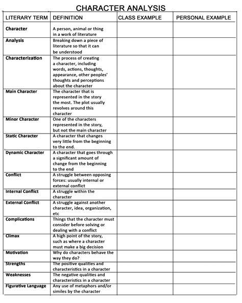 worksheet character analysis worksheets worksheet