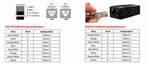 Pair Of Folksafe Hd Cctv Bnc To Rj45 Video And Power Baluns