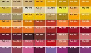 Ral Ncs Tabelle : farbtabelle ral ral farb bersicht farbauswahl f r verlegeprofile deckprofile ~ Markanthonyermac.com Haus und Dekorationen