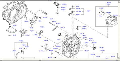 KIA: Catálogo de Partes (2017 1995) Autos y Camiones