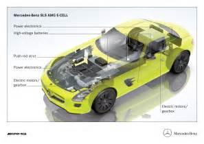 Mercedes SLS Ecell