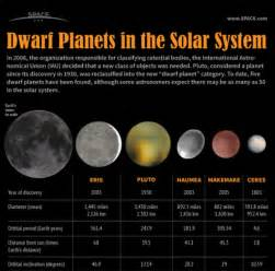 How Many Planets Are in Our Solar System