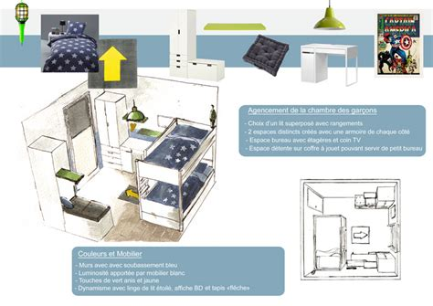 amenagement chambre pour 2 ado amenagement chambre 9m2 idées de design suezl com