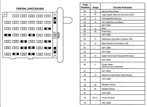 Ford Fuse Panel Diagram