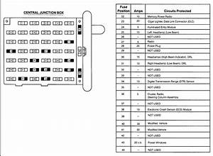 1999 Ford E350 Fuse Panel Diagram
