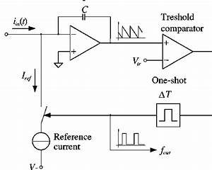 Left  Circuit Diagram Of The Current To Frequency