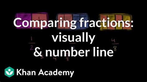 comparing fractions visually   number