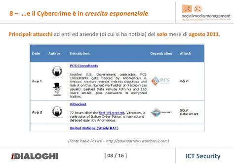 kpmg si鑒e social idialoghi social business security social media week 2011