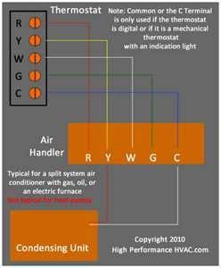 nordyne thermostat wiring diagram somurich