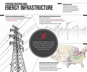 Energy Infrastructure • Electrical and Computer ...