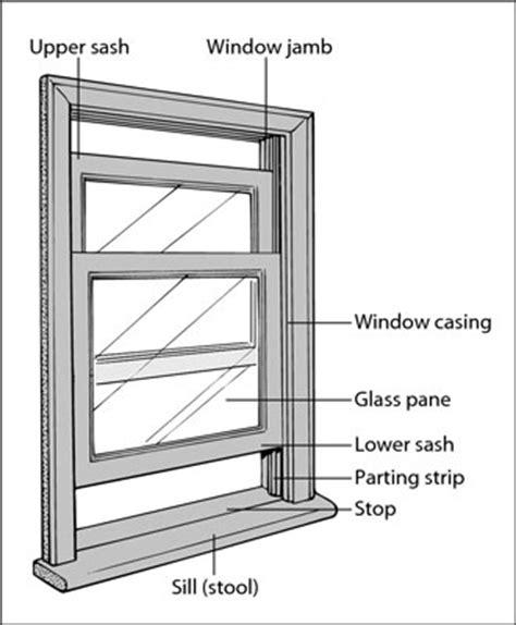 replace window channels dummies