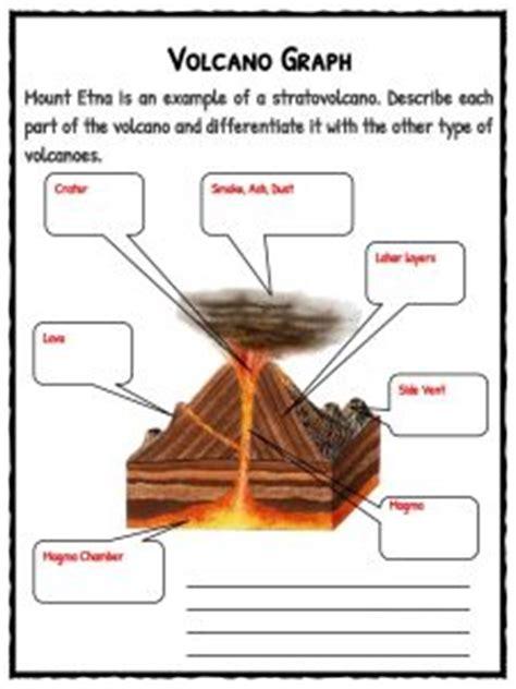 mount etna facts worksheets for pdf resource