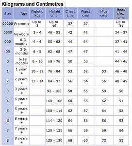 Baby Sizing Chart Tools Measures And Threads Pinterest