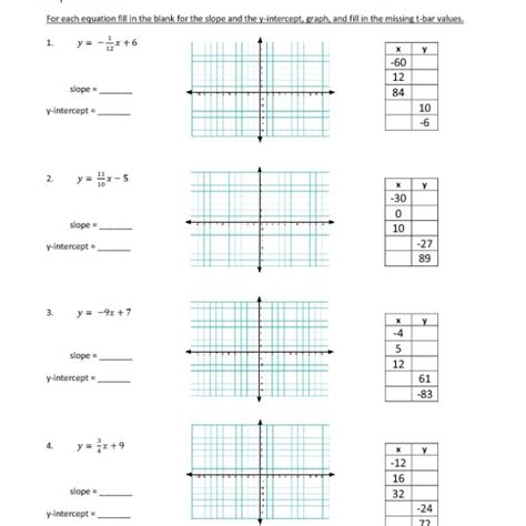 slope worksheet pdf slope worksheet pdf worksheets for all and