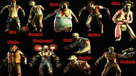 killing floor 2 zed skins image gallery killing floor 2 all zombies
