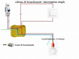 Eclairage Sans Branchement Electrique : installation lectrique le circuit lumi re leboisd liza ~ Melissatoandfro.com Idées de Décoration