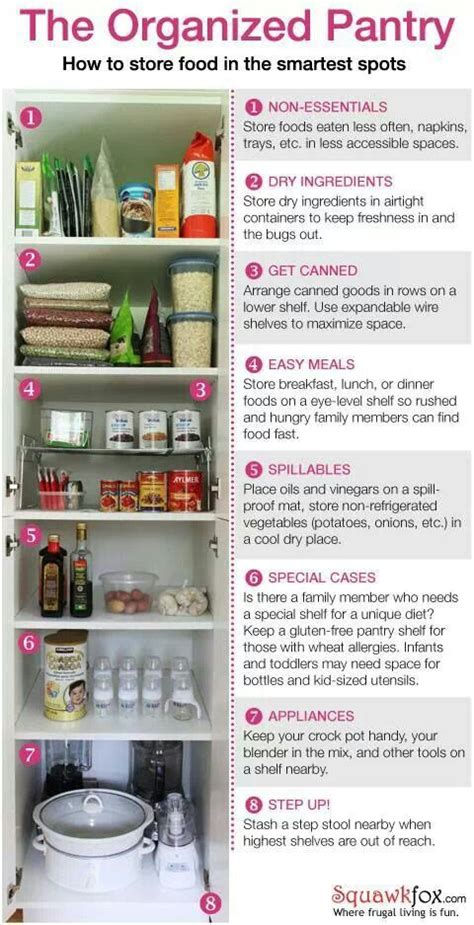 How To Organise A Pantry Cupboard by I A Narrow And Pantry And Three Roommates