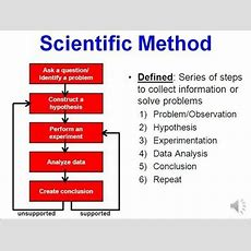 Science & The Scientific Method (updated) Youtube