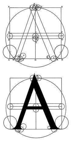 Roman Alphabet