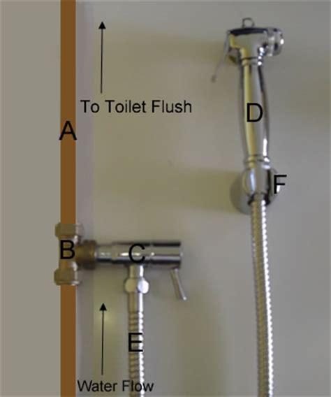 Bidet Shower Installation by Shattaf Muslim Shower Installation Guide