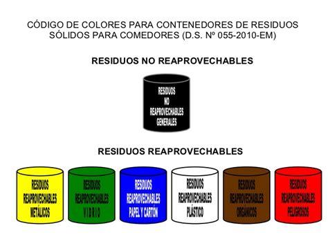 clasificacion de residuos por colores reciclaje