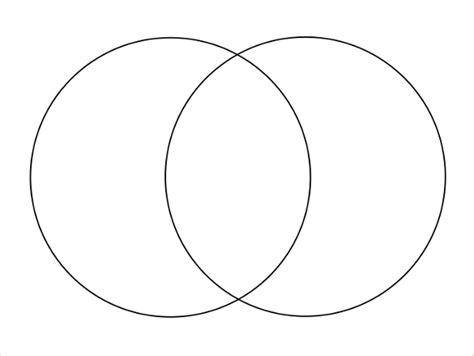 creating  venn diagram template