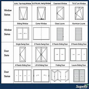 Pgt Picture Window Size Chart What Is A Standard Window Size Mycoffeepot Org