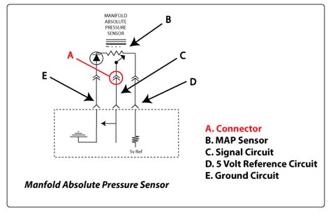 p0652 sensor reference voltage b circuit low troublecodes net