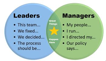 ethical considerations  leaders managers video
