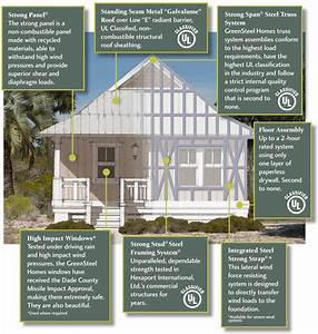 Green Steel Homes - $48-56 per Square Foot | Home Dreaming ...