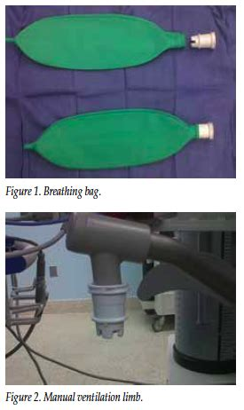 Breathing Bag has Faulty Connection - Anesthesia Patient
