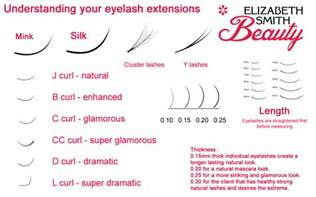 permanent extensions 3d lashes mink silk on what this all means for