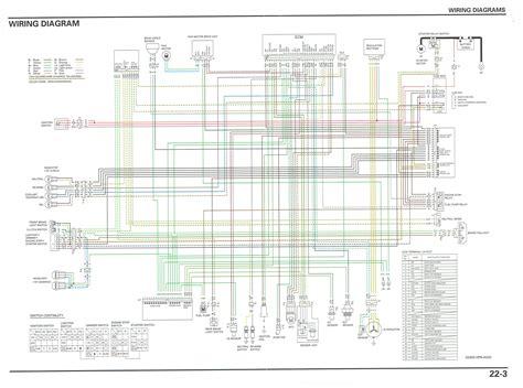 07 honda 400ex wiring diagram wiring diagram and schematics