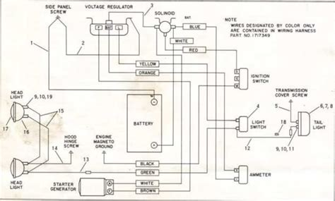 Kubota Rtv Wiring Diagram Best