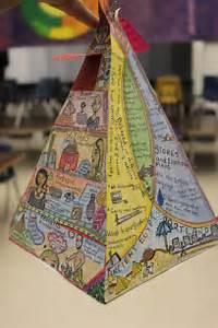 Ancient Egypt Pyramid Project Ashland Middle School Ams