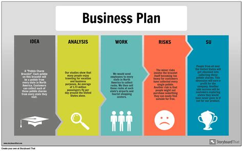 business plan info  storyboard  infographic templates