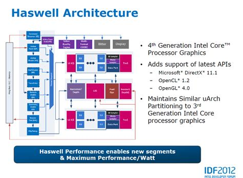 review intel haswell processors notebookchecknet reviews