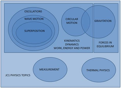Induction Ls In India by Electromagnetic Induction Pace Jc 28 Images Midea