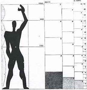 Modulor Le Corbusier : le corbusier ~ Eleganceandgraceweddings.com Haus und Dekorationen