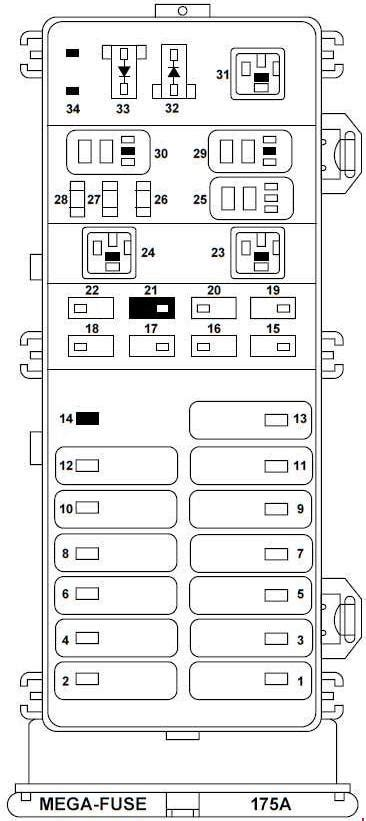1999 Ford Fuse Box by Ford Taurus 1995 1999 Fuse Box Diagram Carknowledge
