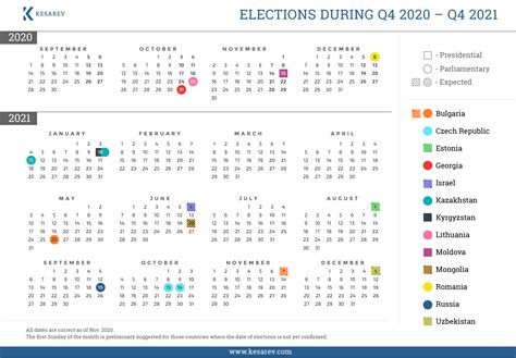 Sweetwater general municipal and special elections (candidate qualifying dates: 2021 Election Calendar   Printable Calendars 2021