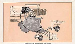 Model T Ford Forum  1915 Headlight Wiring Route